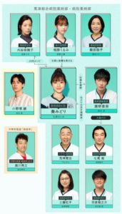 アンサングシンデレラのドラマ出演者キャスト相関図や年齢を画像付きで紹介!あな番メンバー集結は誰?