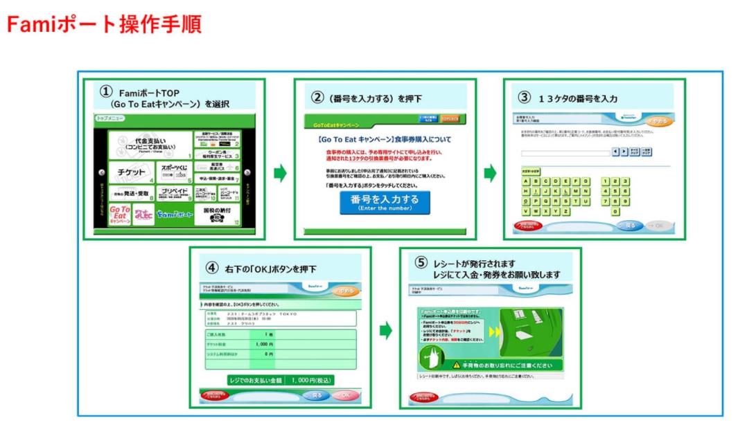 GoToイート埼玉県の食事券どこで買える?購入方法や使える店舗を紹介!