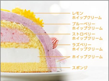 セブンのラプンツェル・クリスマスケーキ2020予約いつまで?当日販売ある?